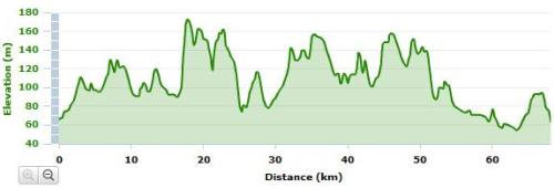 Hell Riders Spring Sportive Course Profile